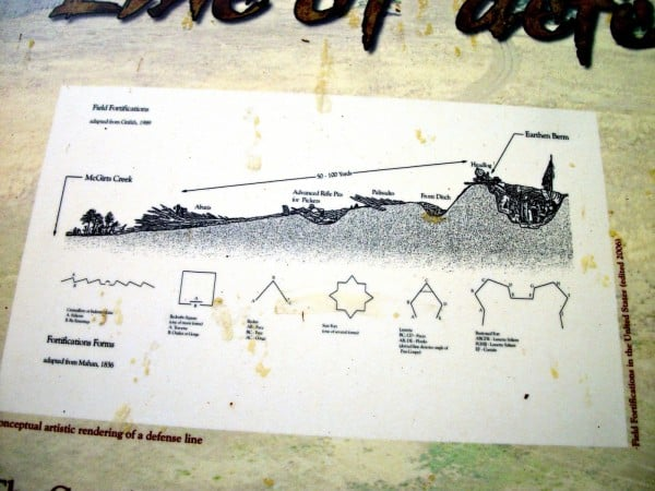 Signs explain the fortifications that were part of Camp Milton.